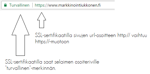 mikä on SSL-sertifikaatti